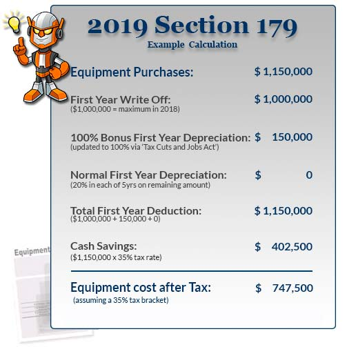 2019 Section 179 Deduction